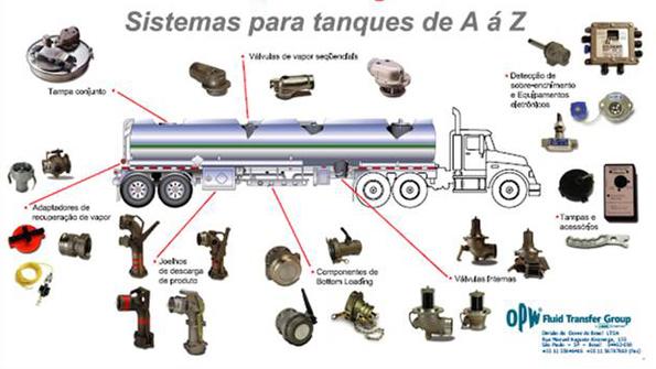 Equipos para camiones cisterna for Como arreglar una cisterna de doble carga
