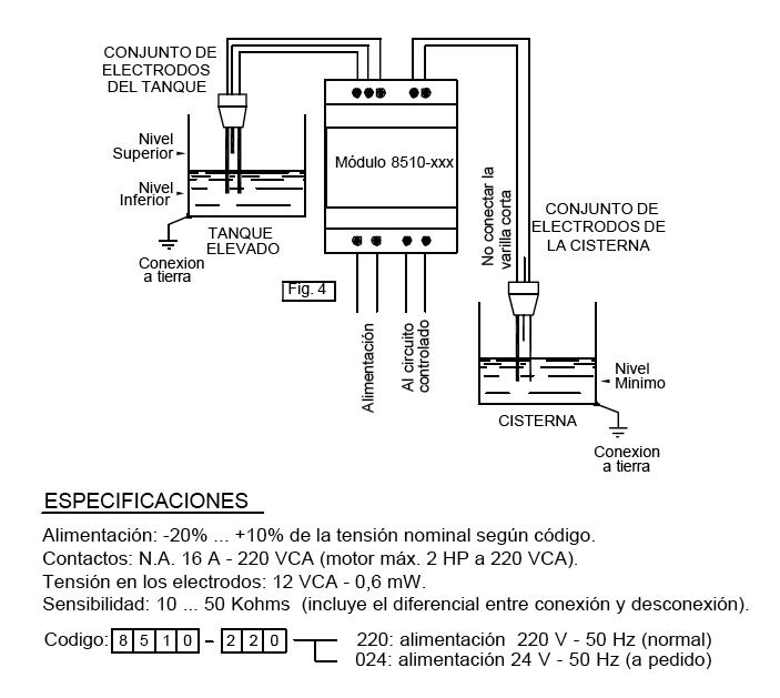 Control de nivel microprocesado para tanque y cisterna for Lo espejo 0847 la cisterna
